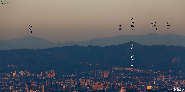 彩都なないろ公園の景色 生駒山、高見山を遠望 大阪府箕面市